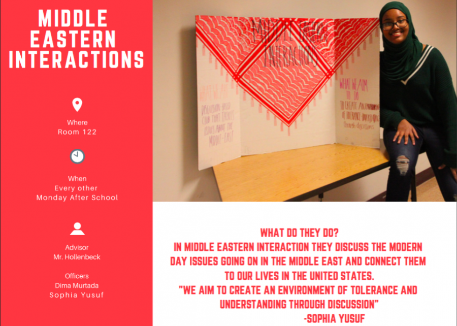 Join Middle Eastern interactions!